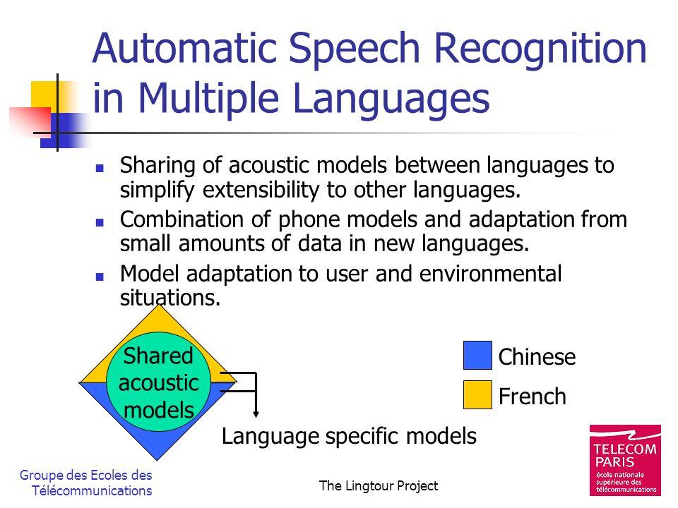 Groupe des Ecoles des Télécommunications The Lingtour Project Automatic Speech Recognition in Multiple Languages Sharing of acoustic models between la
