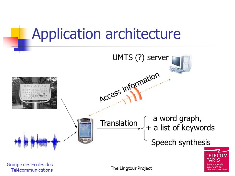 Groupe des Ecoles des Télécommunications The Lingtour Project Application architecture UMTS (?) server Speech synthesis Access information Translation