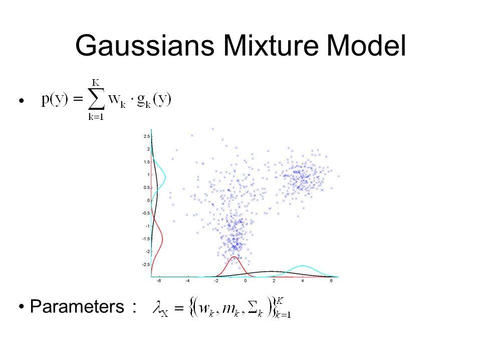 Parameters : Gaussians Mixture Model
