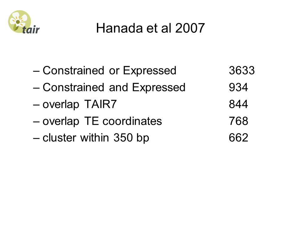 Hanada et al 2007 –Constrained or Expressed 3633 –Constrained and Expressed 934 –overlap TAIR7 844 –overlap TE coordinates 768 –cluster within 350 bp