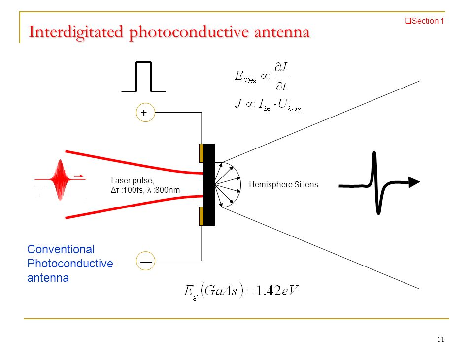 Interdigitated photoconductive antenna Section 1 11 Laser pulse, Δτ :100fs, λ :800nm Hemisphere Si lens + Conventional Photoconductive antenna