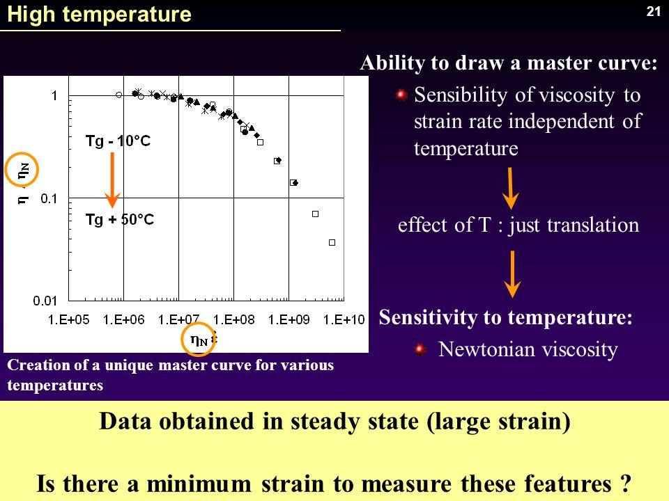 21 Creation of a unique master curve for various temperatures Suppose: Q = 440 kJ/mol Complex multiatomic mechanism (activation volume 20 atoms) in la