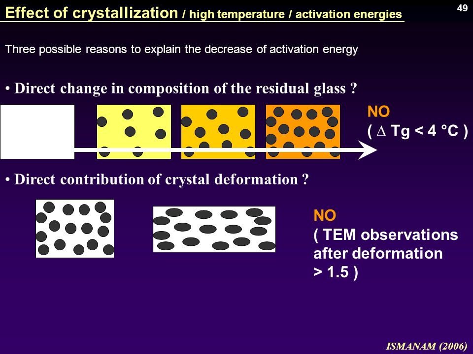49 Effect of crystallization / high temperature / activation energies Direct change in composition of the residual glass ? Three possible reasons to e