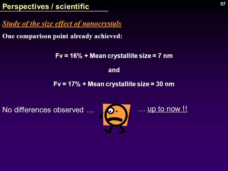 57 Perspectives / scientific Study of the size effect of nanocrystals One comparison point already achieved: Fv = 16% + Mean crystallite size = 7 nm F
