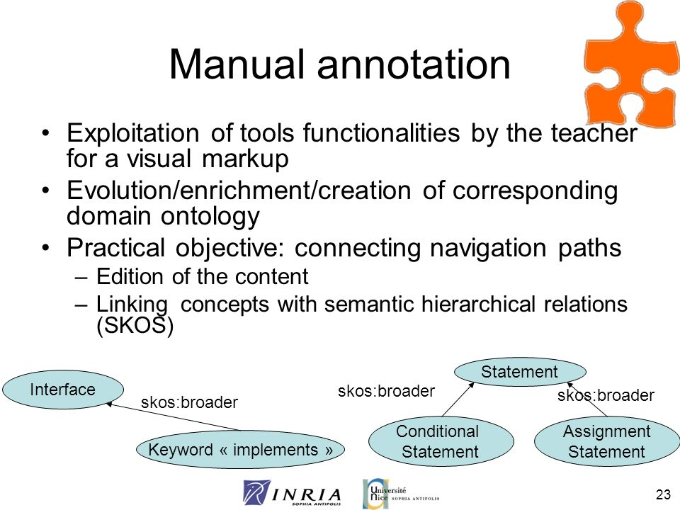 23 Manual annotation Exploitation of tools functionalities by the teacher for a visual markup Evolution/enrichment/creation of corresponding domain on