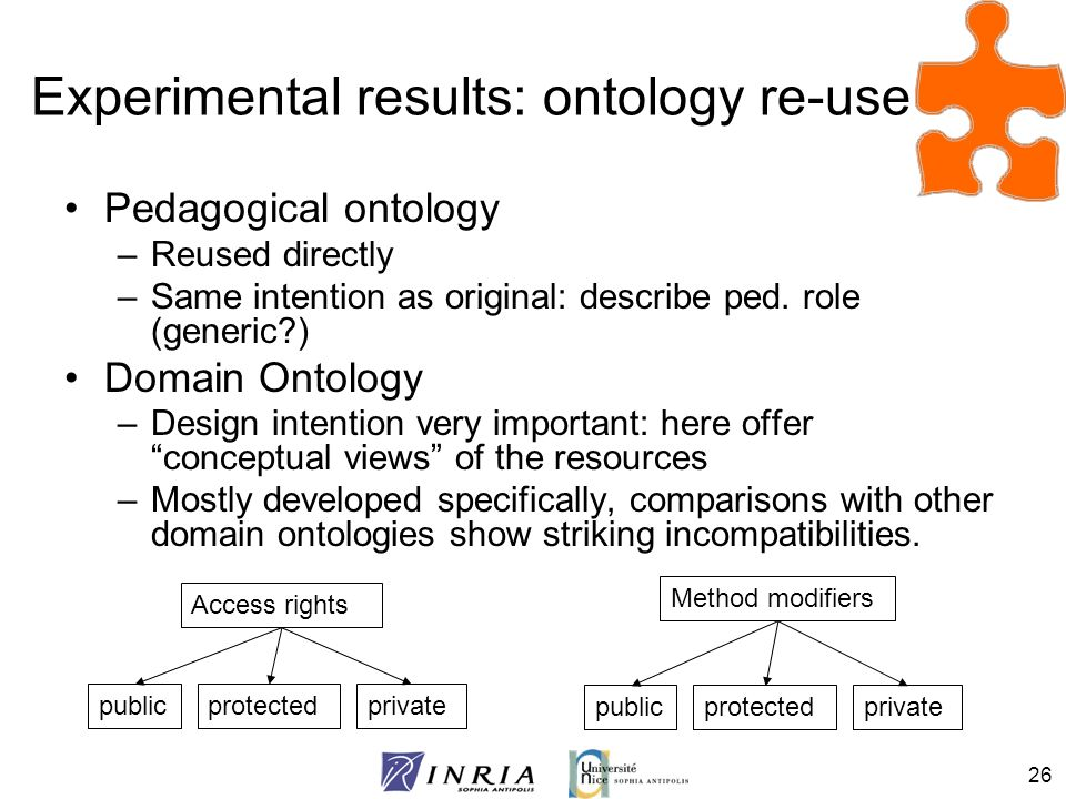 26 Experimental results: ontology re-use Pedagogical ontology –Reused directly –Same intention as original: describe ped. role (generic?) Domain Ontol