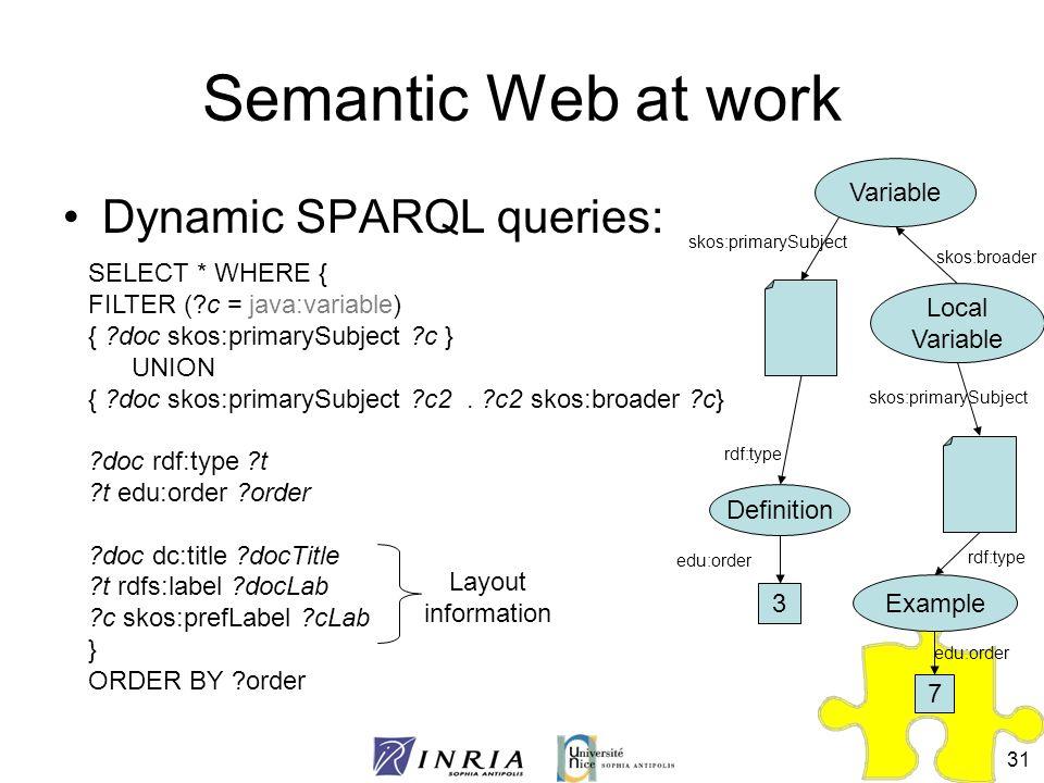 31 Semantic Web at work Dynamic SPARQL queries: SELECT * WHERE { FILTER (?c = java:variable) { ?doc skos:primarySubject ?c } UNION { ?doc skos:primary