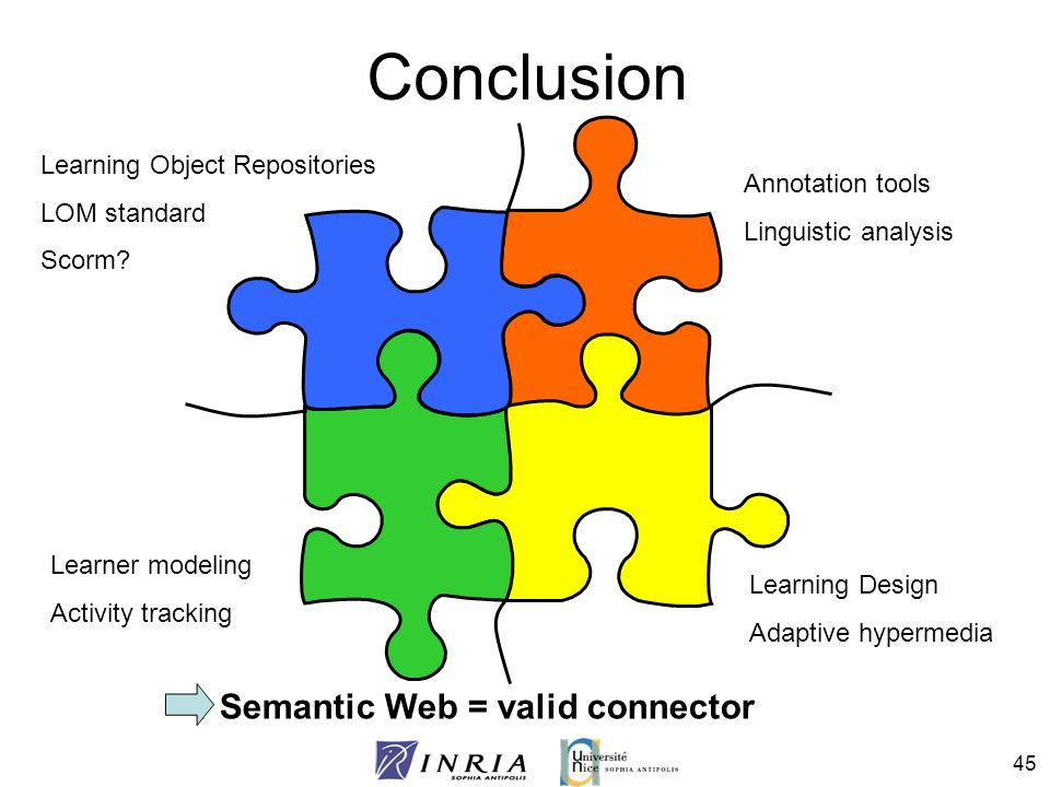 45 Conclusion Learning Object Repositories LOM standard Scorm? Learning Design Adaptive hypermedia Annotation tools Linguistic analysis Learner modeli