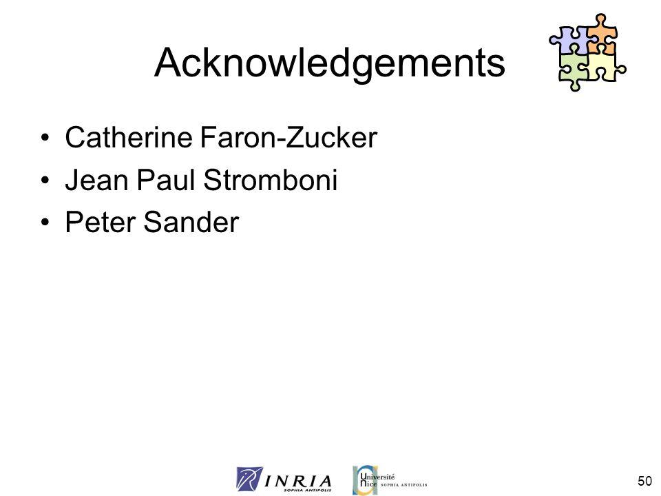 50 Acknowledgements Catherine Faron-Zucker Jean Paul Stromboni Peter Sander