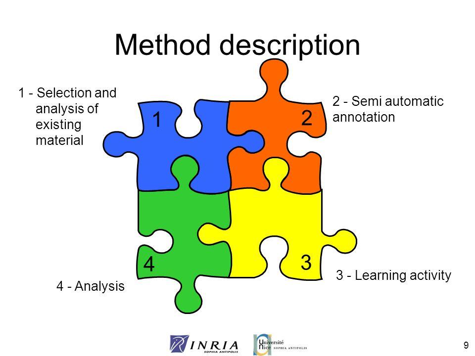 30 Semantic Web architecture content (XHTML) Pedagogical ontology Domain vocabulary Doc.