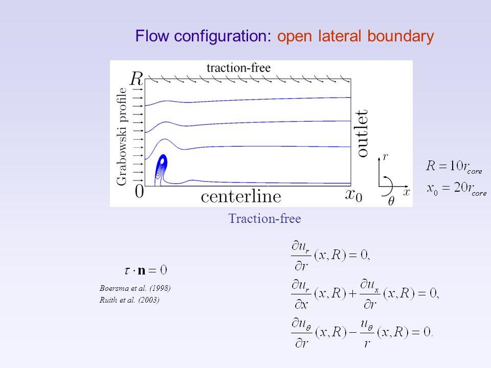 Flow configuration: open lateral boundary Boersma et al. (1998) Ruith et al. (2003) Traction-free