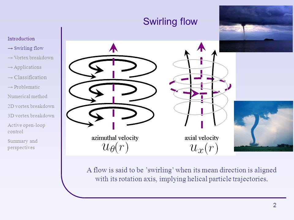 2 Swirling flow Introduction Swirling flow Vortex breakdown Applications Classification Problematic Numerical method 2D vortex breakdown 3D vortex bre