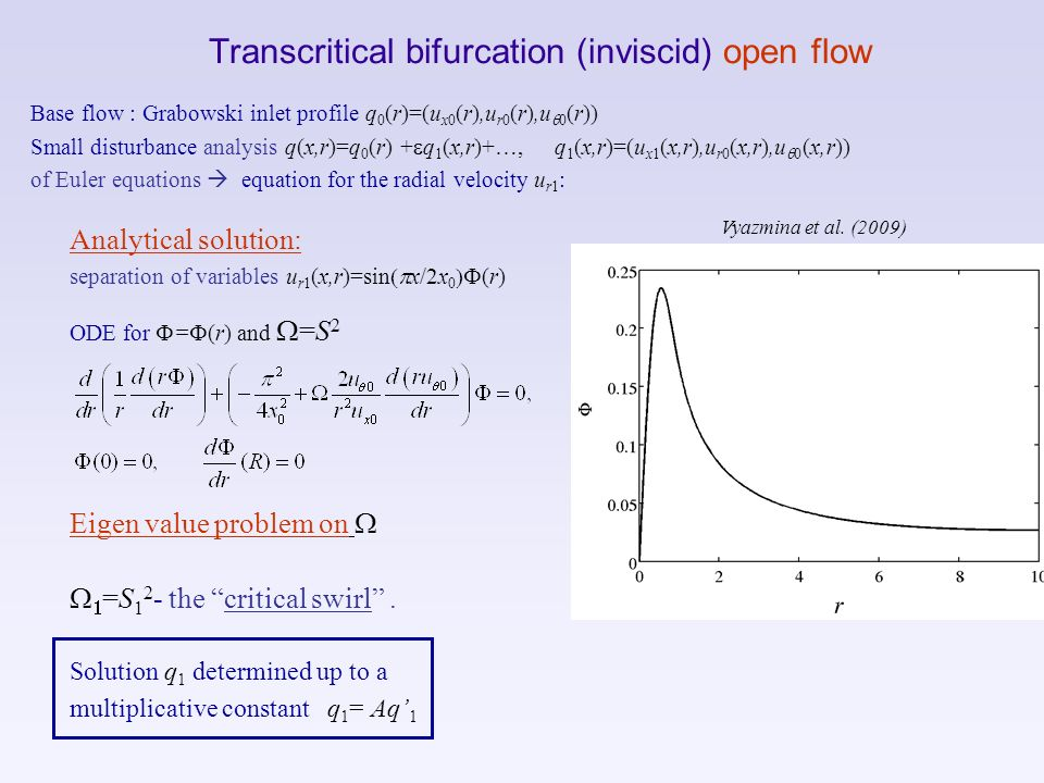 Transcritical bifurcation (inviscid) open flow Base flow : Grabowski inlet profile q 0 (r)=(u x0 (r),u r0 (r),u q 0 (r)) Small disturbance analysis q(
