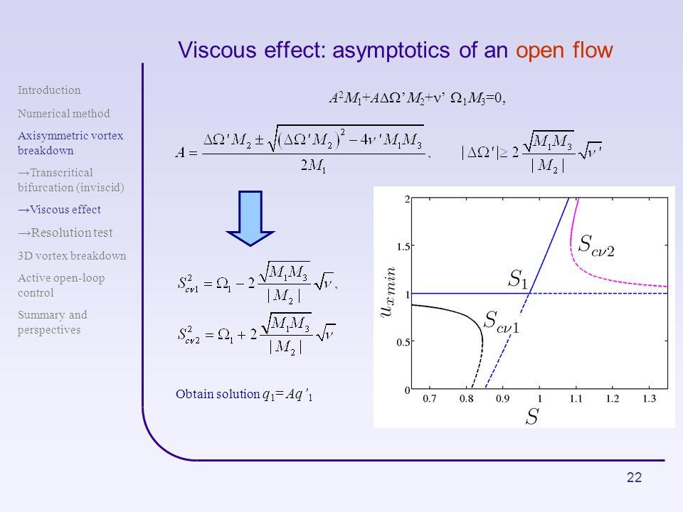 22 Viscous effect: asymptotics of an open flow A 2 M 1 +A DW M 2 + n W 1 M 3 =0, Introduction Numerical method Axisymmetric vortex breakdown Transcrit