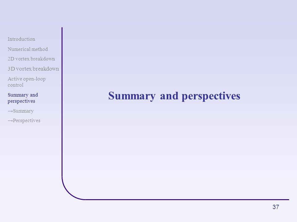 37 Introduction Numerical method 2D vortex breakdown 3D vortex breakdown Active open-loop control Summary and perspectives Summary Perspectives Summar
