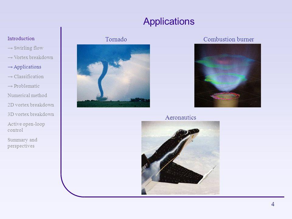 4 Applications Combustion burner Aeronautics Tornado Introduction Swirling flow Vortex breakdown Applications Classification Problematic Numerical met