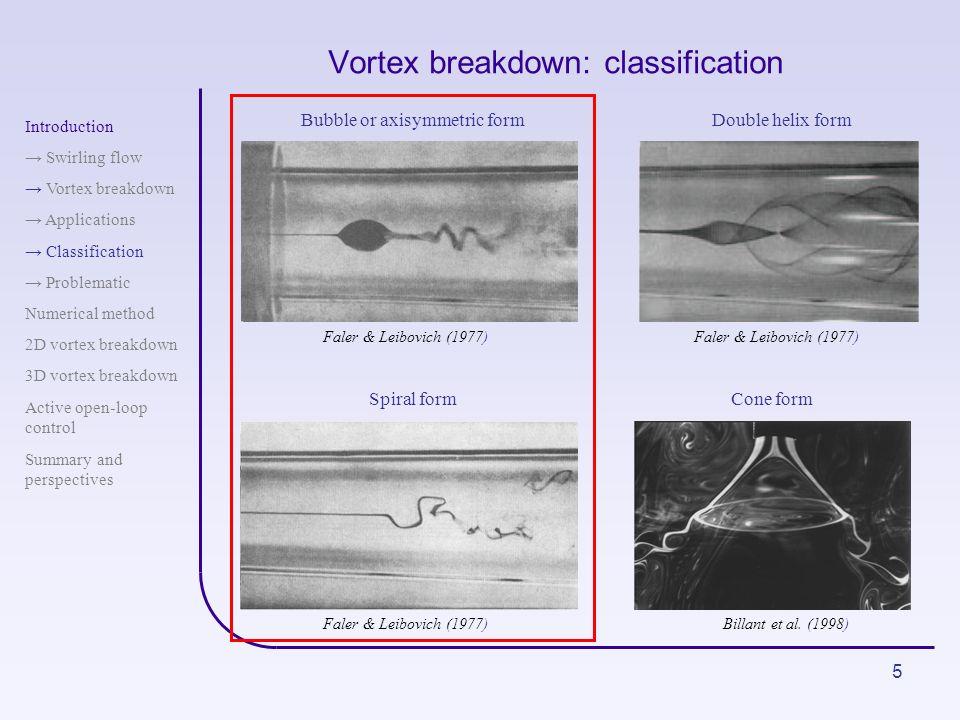 5 Vortex breakdown: classification Bubble or axisymmetric form Faler & Leibovich (1977) Spiral form Billant et al. (1998) Cone form Faler & Leibovich