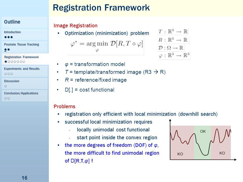 16 Registration Framework Image Registration Optimization (minimization) problem φ = transformation model T = template/transformed image (R3 R) R = re