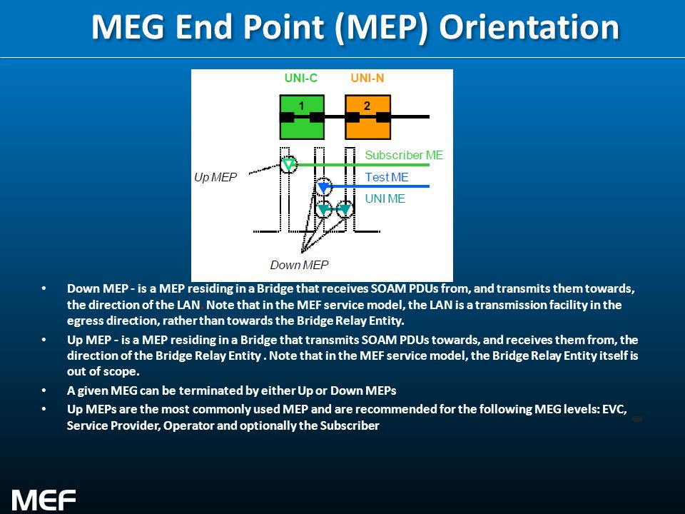 18 MEG End Point (MEP) Orientation Down MEP - is a MEP residing in a Bridge that receives SOAM PDUs from, and transmits them towards, the direction of