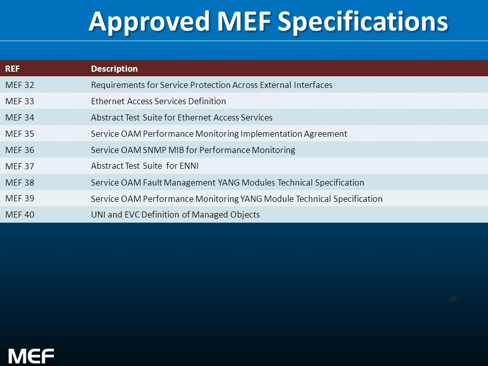 5 Approved MEF Specifications REFDescription MEF 32Requirements for Service Protection Across External Interfaces MEF 33Ethernet Access Services Defin