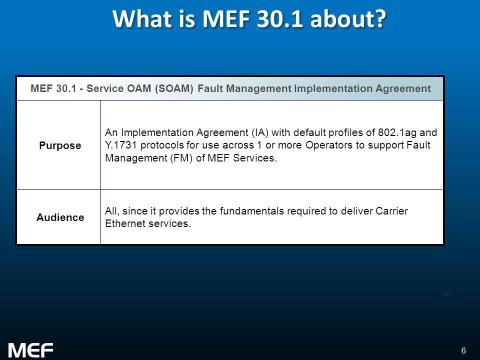 66 What is MEF 30.1 about? Standardized Services Purpose An Implementation Agreement (IA) with default profiles of 802.1ag and Y.1731 protocols for us