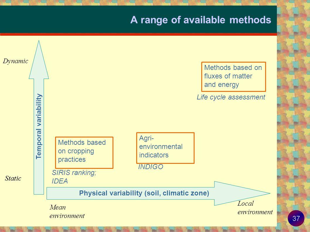 36 Lecture Outline Context and issues Méthodologie de l évaluation intégrée Exemples de résultats Conclusion: vers une approche systémique