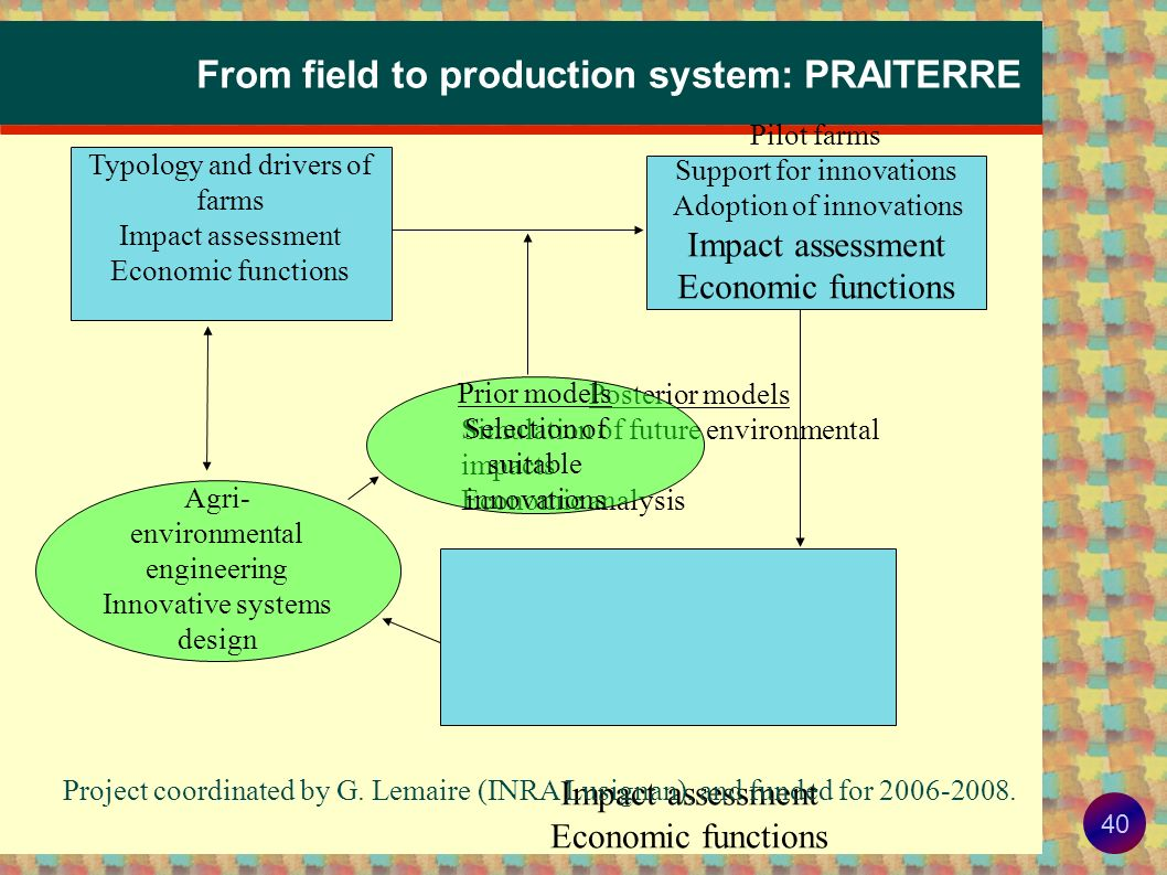 39 Application to natural systems: a source of controversy LCA of bio-diesel from oilseed rape
