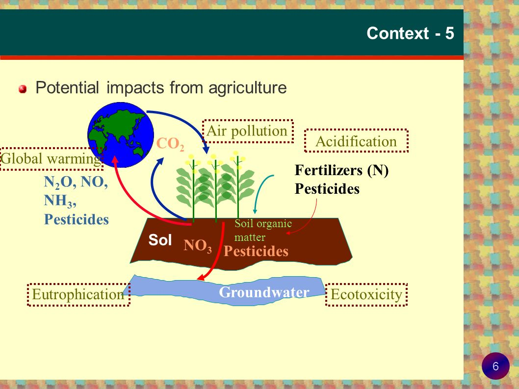 5 Context - 4 Agriculture is being pointed out as a major source of negative environmental impacts IFEN, 6 th report on water quality in France (2004)