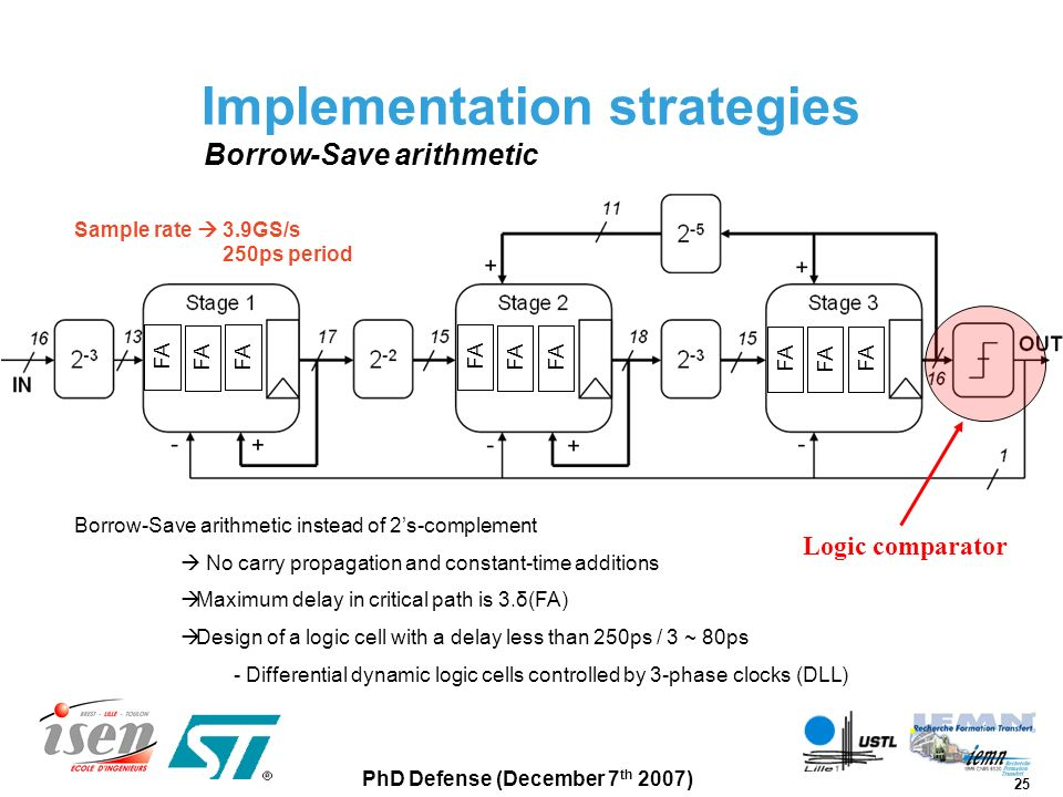 25 PhD Defense (December 7 th 2007) Implementation strategies Borrow-Save arithmetic instead of 2s-complement No carry propagation and constant-time a