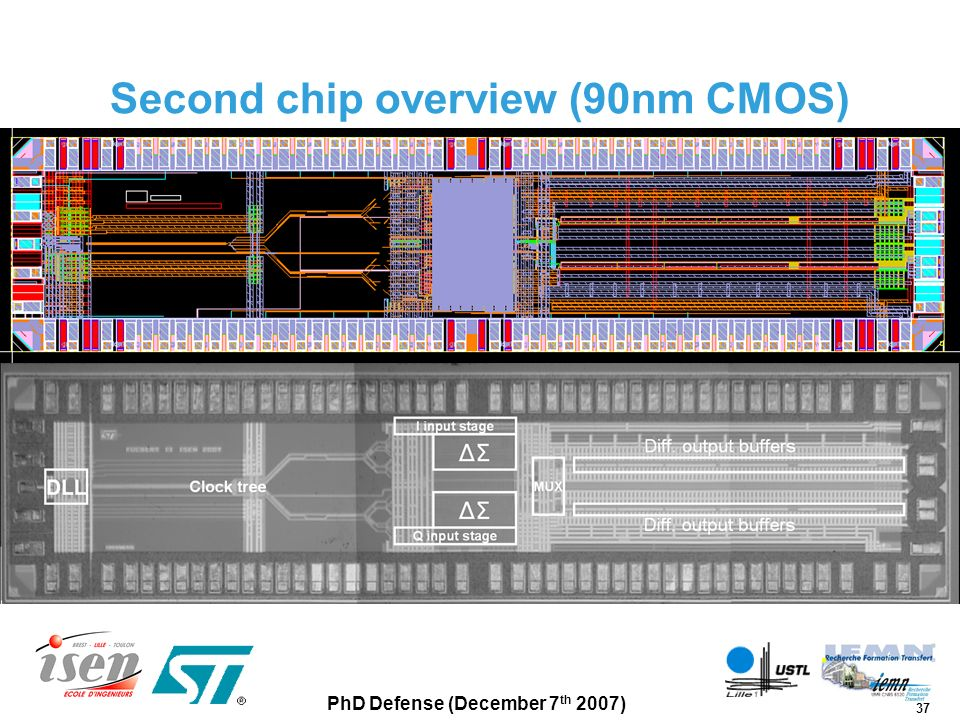 37 PhD Defense (December 7 th 2007) Second chip overview (90nm CMOS)
