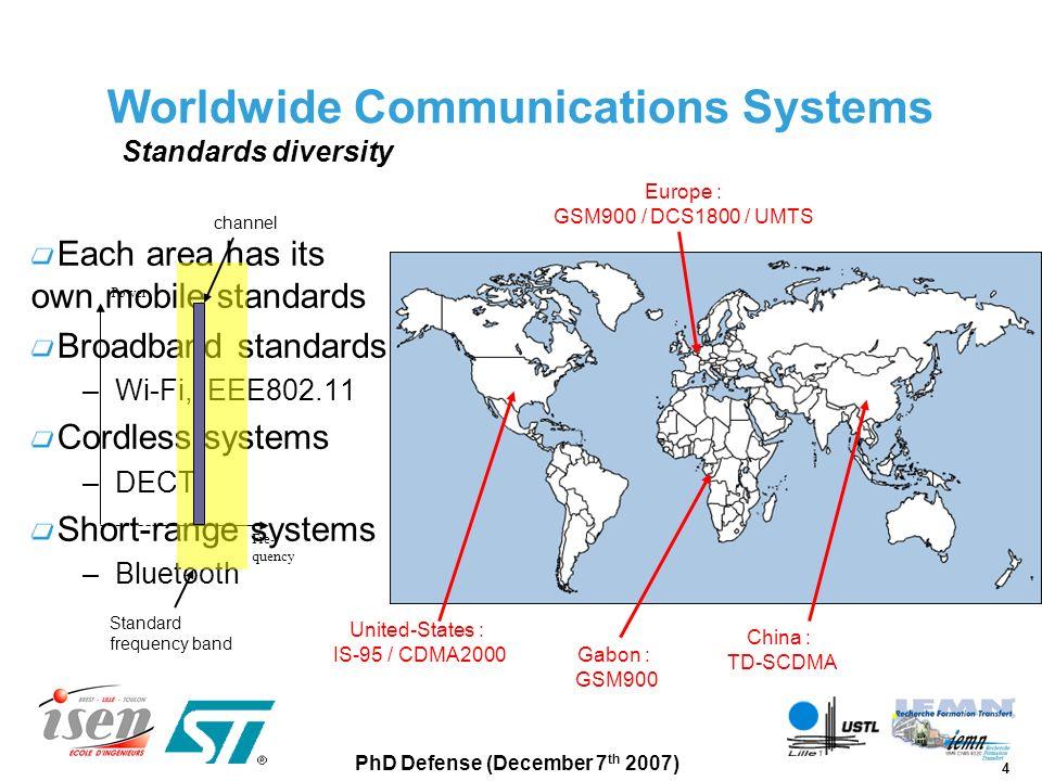 55 PhD Defense (December 7 th 2007) Publications & Conferences International Conferences –A.