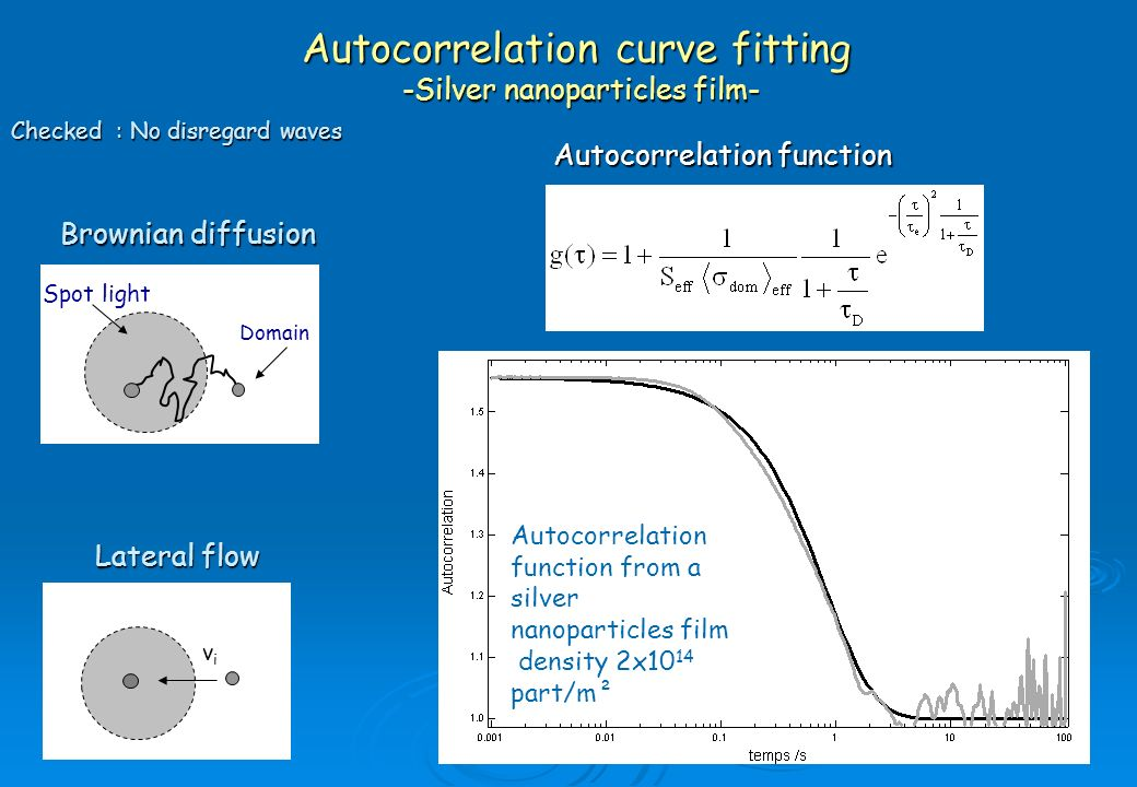 Autocorrelation curve fitting -Silver nanoparticles film- Autocorrelation function Autocorrelation function from a silver nanoparticles film density 2