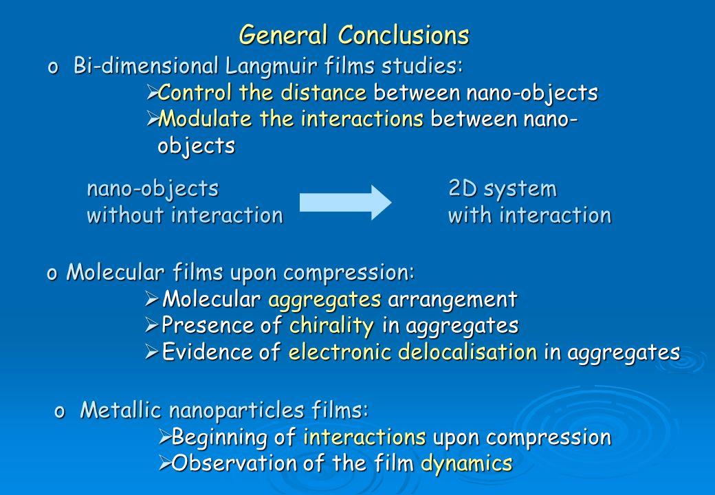 General Conclusions oMolecular films upon compression: Molecular aggregates arrangement Molecular aggregates arrangement Presence of chirality in aggr