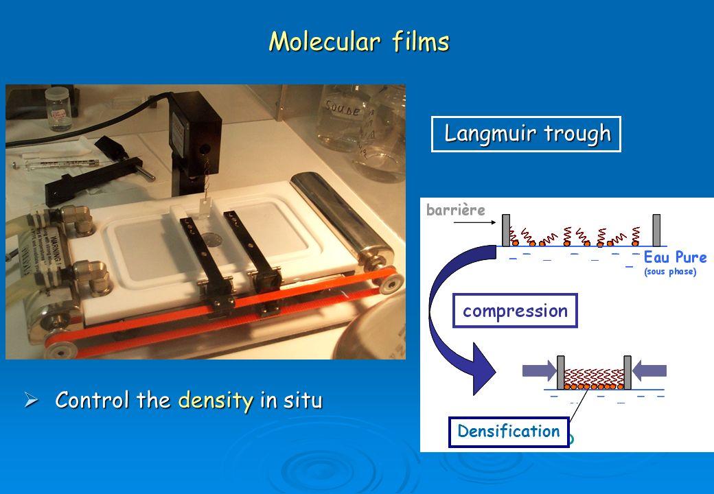 Molecular films Control the density in situ Control the density in situ Langmuir trough Langmuir trough Densification