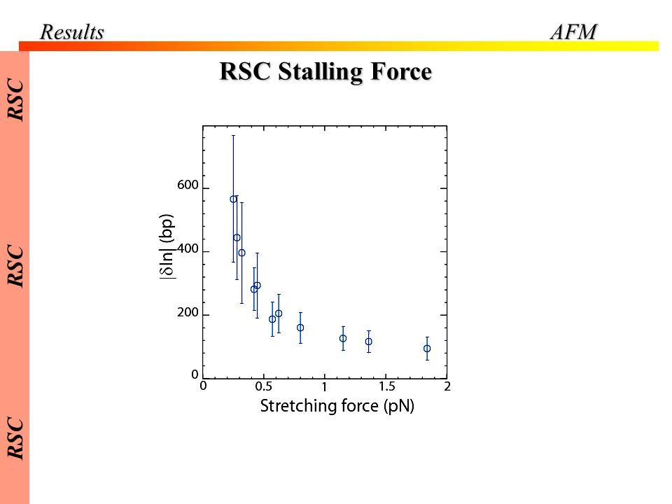 ResultsAFM RSC Stalling Force RSC