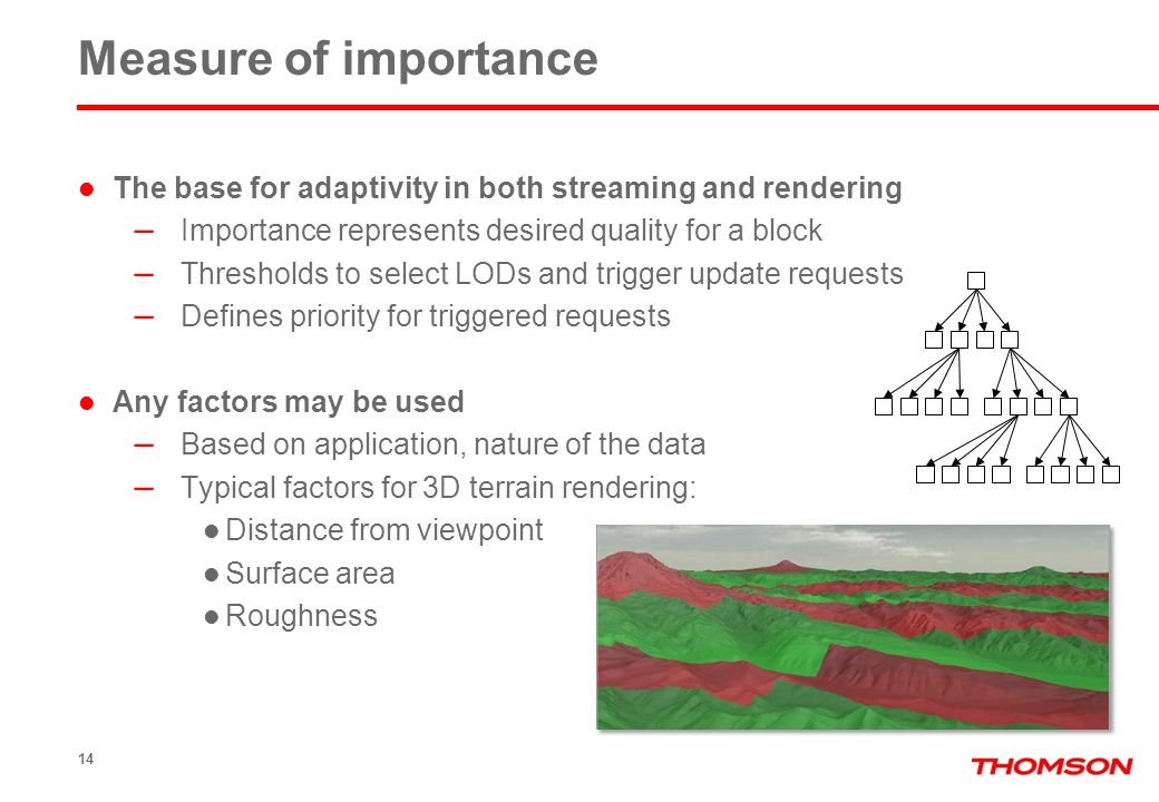 14 Measure of importance The base for adaptivity in both streaming and rendering – Importance represents desired quality for a block – Thresholds to select LODs and trigger update requests – Defines priority for triggered requests Any factors may be used – Based on application, nature of the data – Typical factors for 3D terrain rendering: Distance from viewpoint Surface area Roughness