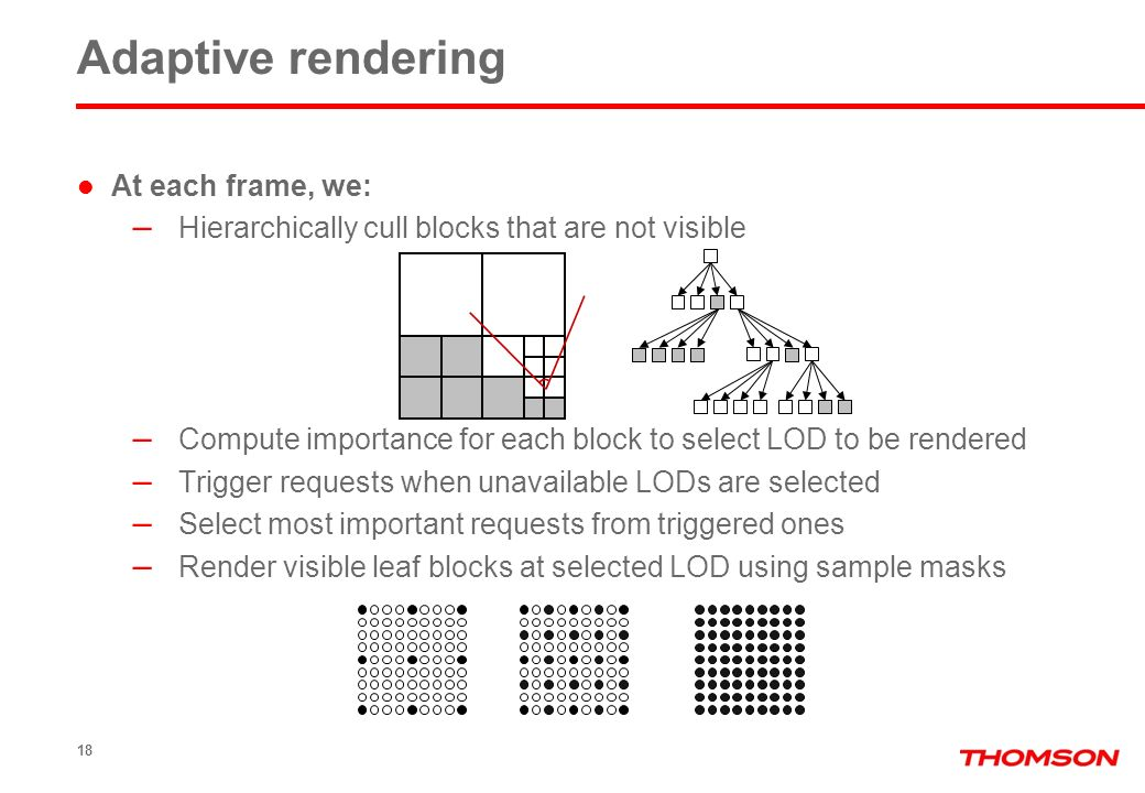 At each frame, we: – Hierarchically cull blocks that are not visible – Compute importance for each block to select LOD to be rendered – Trigger reques
