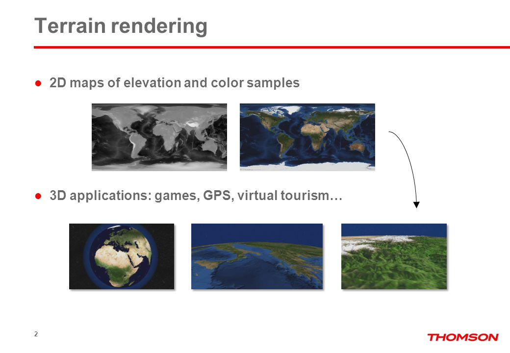 13 Plan Introduction Related Work Contributions – Data Structure – Adaptive streaming and rendering – 3D terrain rendering features – Planetary terrains – Preprocessing Conclusion