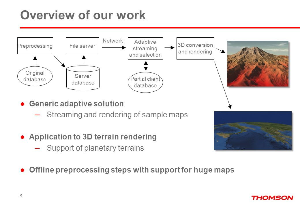9 Overview of our work Generic adaptive solution – Streaming and rendering of sample maps Application to 3D terrain rendering – Support of planetary t