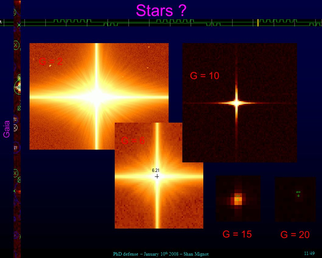 Stars ? Gaia G = 2 G = 6 G = 10 G = 20 G = 15 PhD defense – January 10 th 2008 – Shan Mignot 11/49