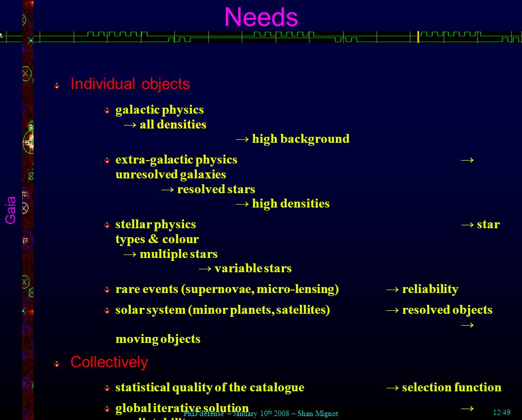 Needs Individual objects galactic physics all densities high background extra-galactic physics unresolved galaxies resolved stars high densities stellar physics star types & colour multiple stars variable stars rare events (supernovae, micro-lensing) reliability solar system (minor planets, satellites) resolved objects moving objects Collectively statistical quality of the catalogue selection function global iterative solution predictability reference frame coherence Gaia PhD defense – January 10 th 2008 – Shan Mignot 12/49