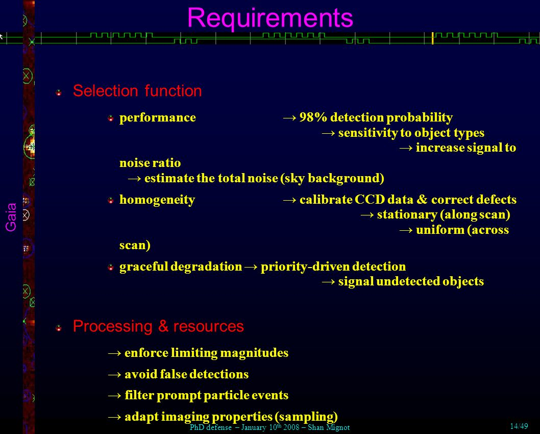 Requirements Gaia Selection function performance 98% detection probability sensitivity to object types increase signal to noise ratio estimate the total noise (sky background) homogeneity calibrate CCD data & correct defects stationary (along scan) uniform (across scan) graceful degradation priority-driven detection signal undetected objects Processing & resources enforce limiting magnitudes avoid false detections filter prompt particle events adapt imaging properties (sampling) PhD defense – January 10 th 2008 – Shan Mignot 14/49