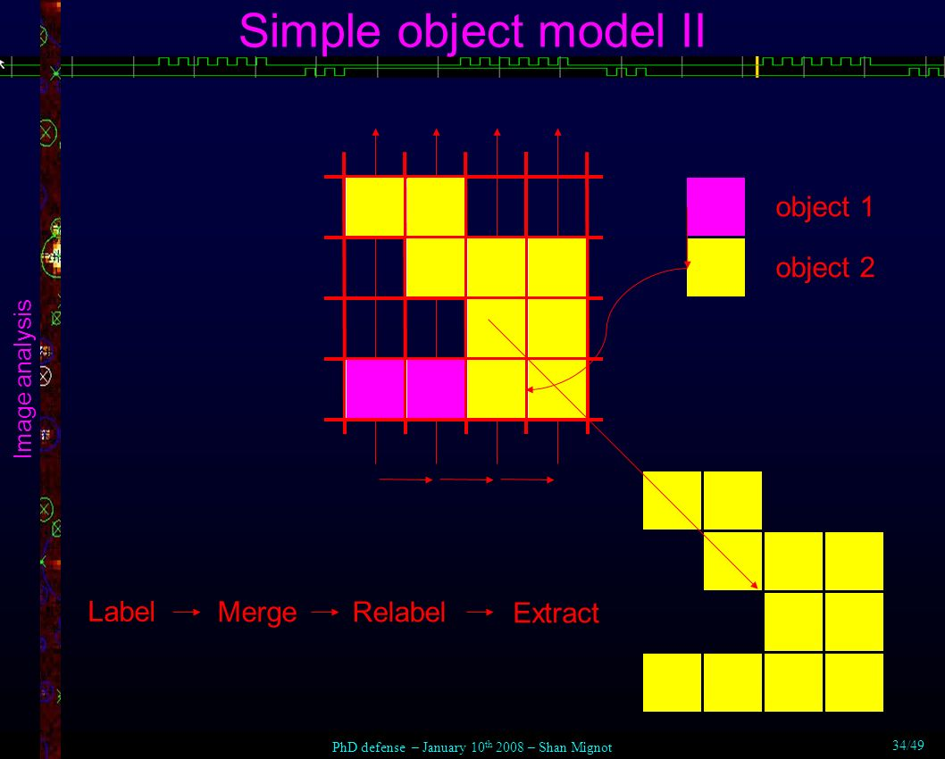 Simple object model II Image analysis object 2object 1 Label Merge Relabel Extract PhD defense – January 10 th 2008 – Shan Mignot 34/49