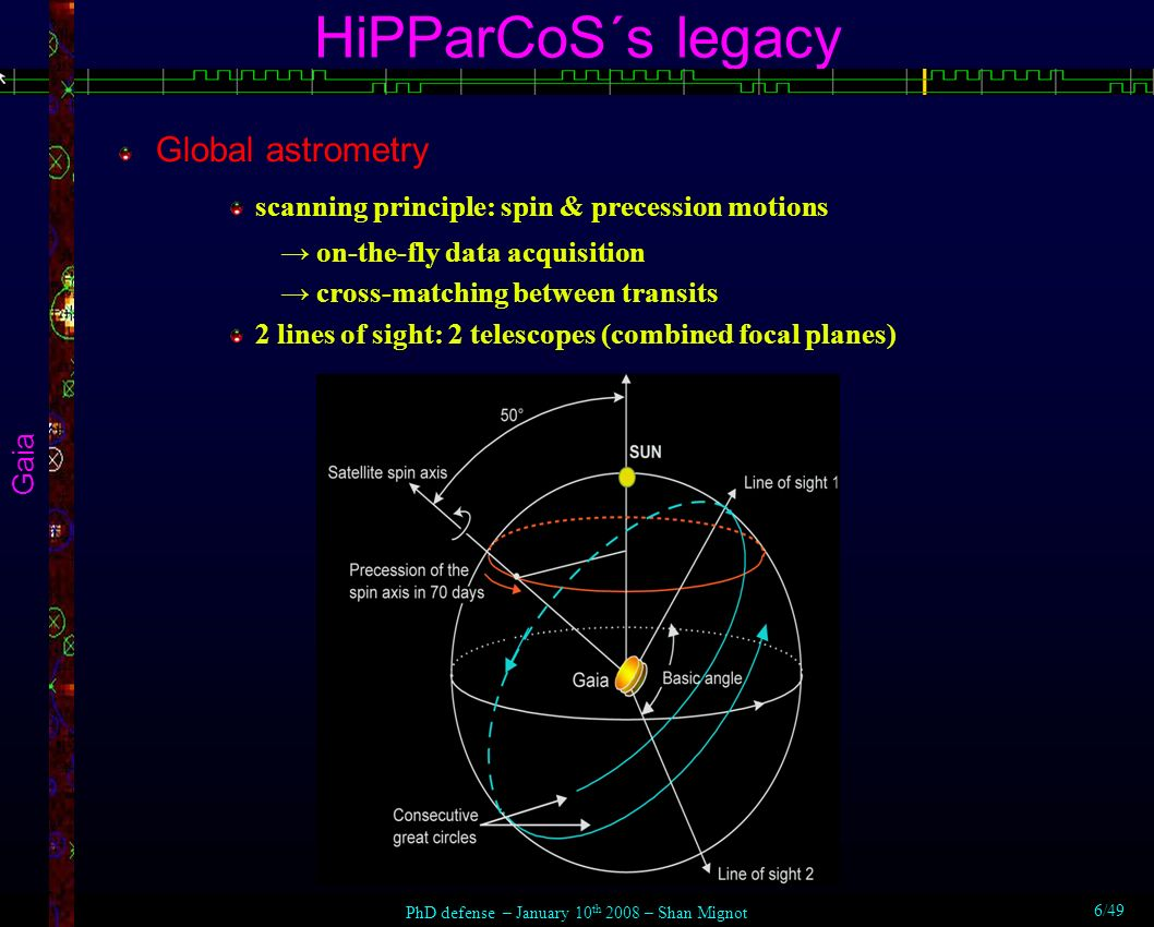 HiPParCoS´s legacy Global astrometry scanning principle: spin & precession motions on-the-fly data acquisition cross-matching between transits 2 lines of sight: 2 telescopes (combined focal planes) Gaia PhD defense – January 10 th 2008 – Shan Mignot 6/49