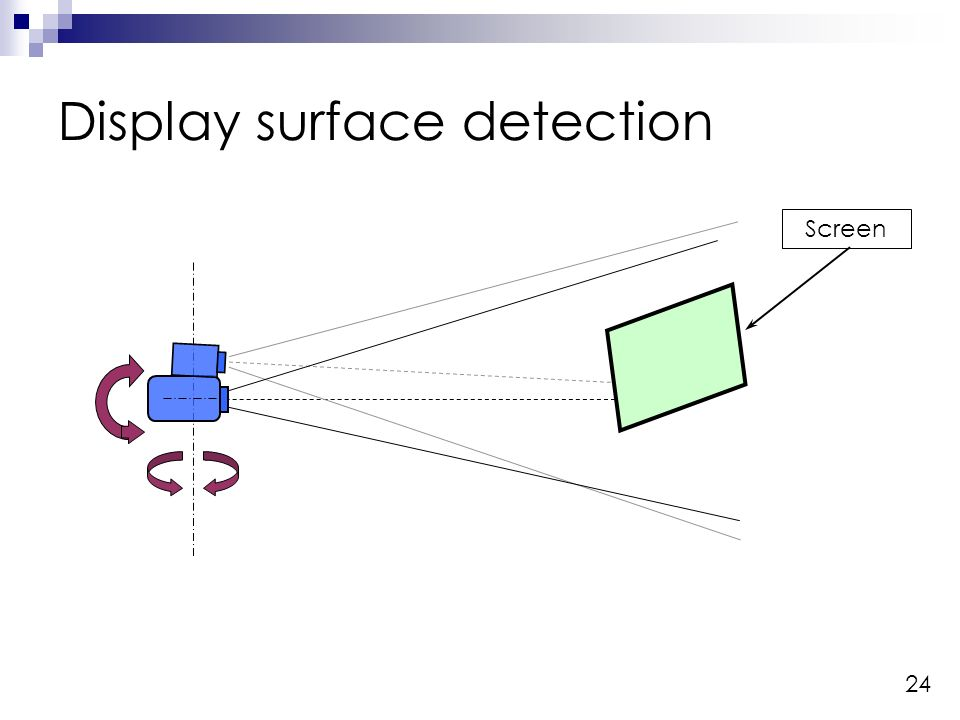 24 Display surface detection Screen