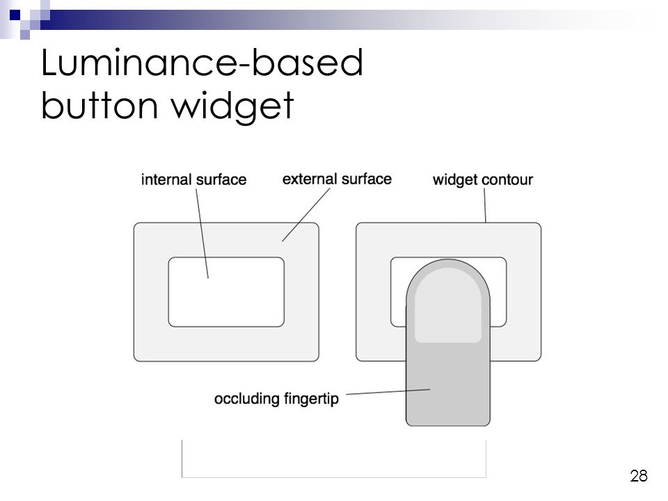 28 Luminance-based button widget