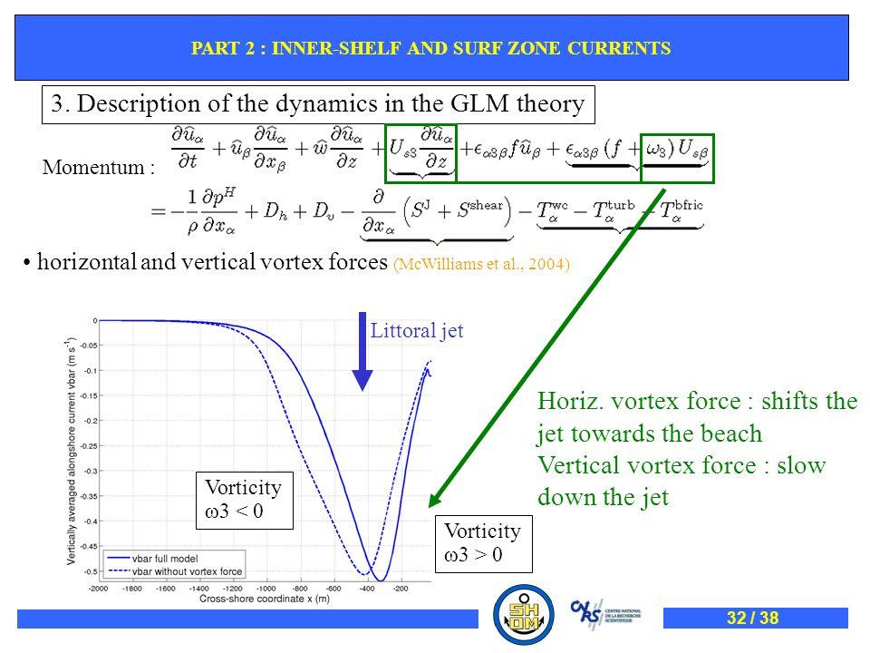 Momentum : horizontal and vertical vortex forces (McWilliams et al., 2004) Horiz. vortex force : shifts the jet towards the beach Vertical vortex forc