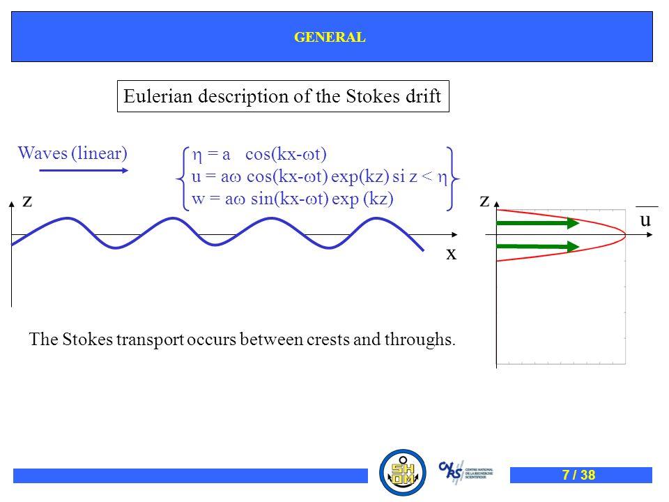 Eulerian description of the Stokes drift Waves (linear) = a cos(kx- t) u = a cos(kx- t) exp(kz) si z < w = a sin(kx- t) exp (kz) x z z u The Stokes tr