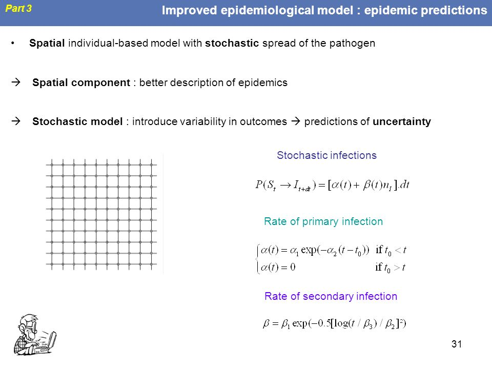 31 Improved epidemiological model : epidemic predictions Part 3 Spatial individual-based model with stochastic spread of the pathogen Spatial componen