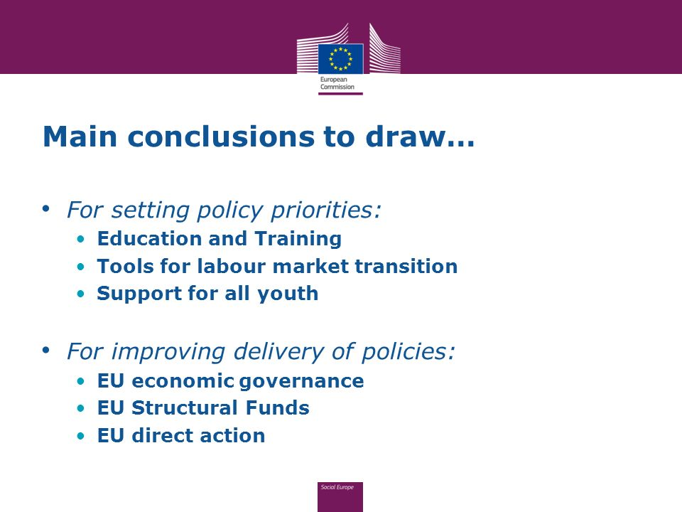 Main conclusions to draw… For setting policy priorities: Education and Training Tools for labour market transition Support for all youth For improving